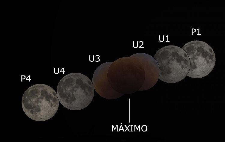 Madrugada de segunda-feira terá eclipse lunar, entenda os passos